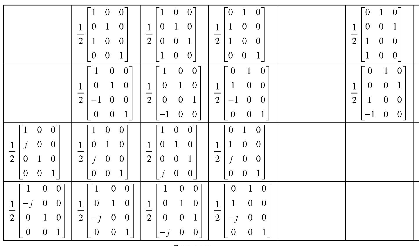 Figure 112010009825391-pat00923