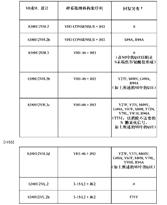 Figure CN102906113BD01121