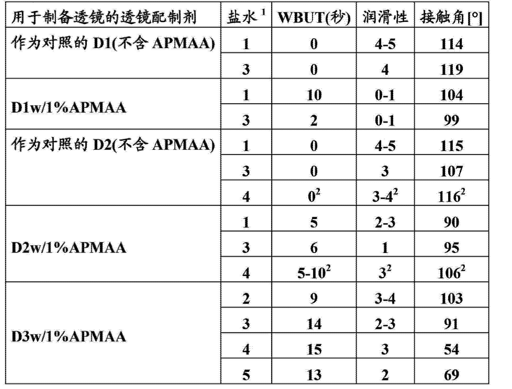 Figure CN103293707BD00481