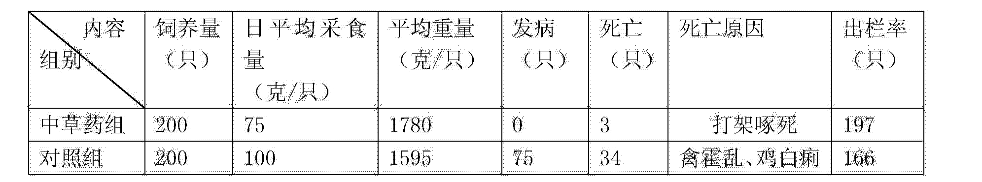 Figure CN103800541AD00051