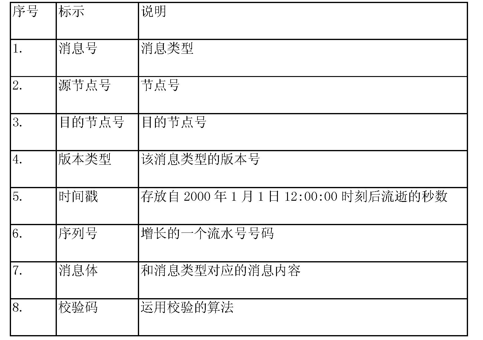 Figure CN104243579AD00071