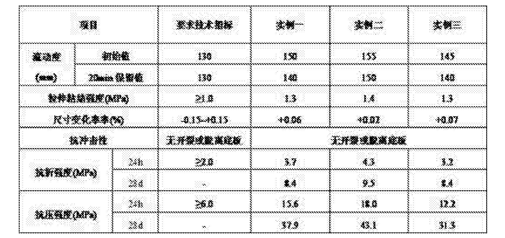 Figure CN107673711AD00061