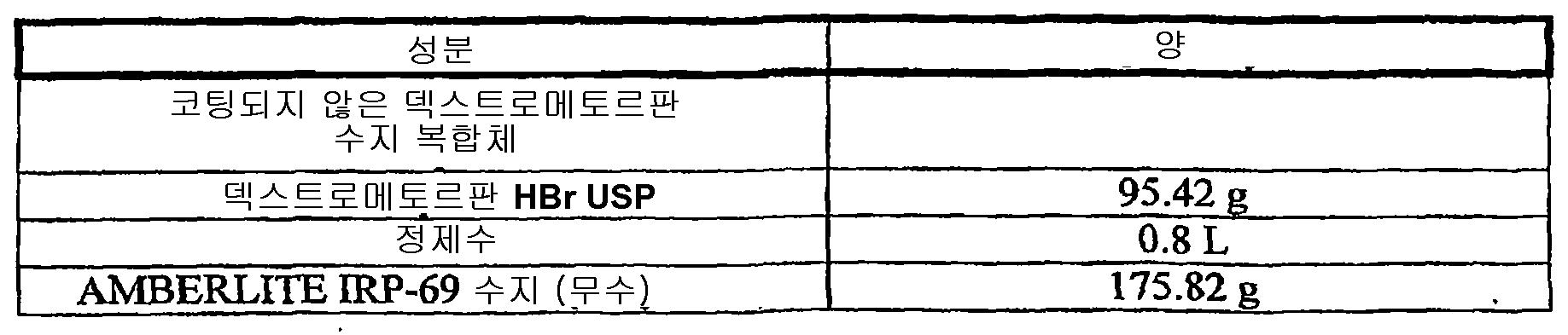 Figure 112008069624874-pct00027