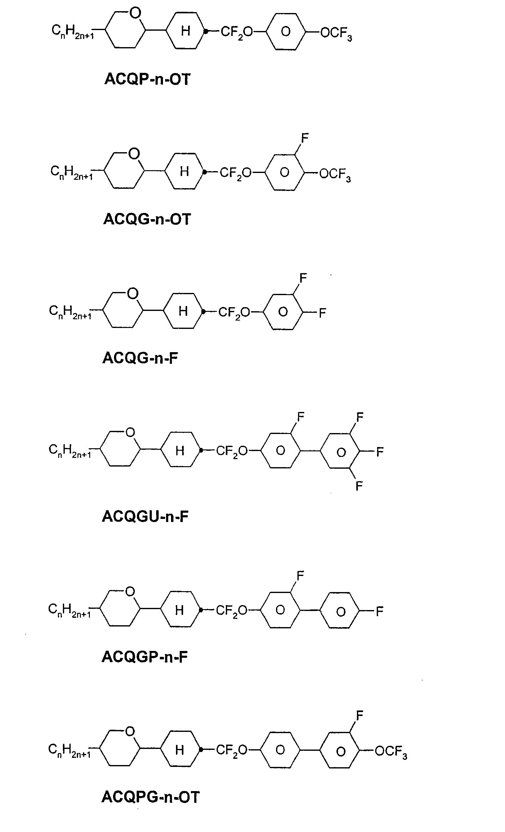 Figure CN101294079BD00531