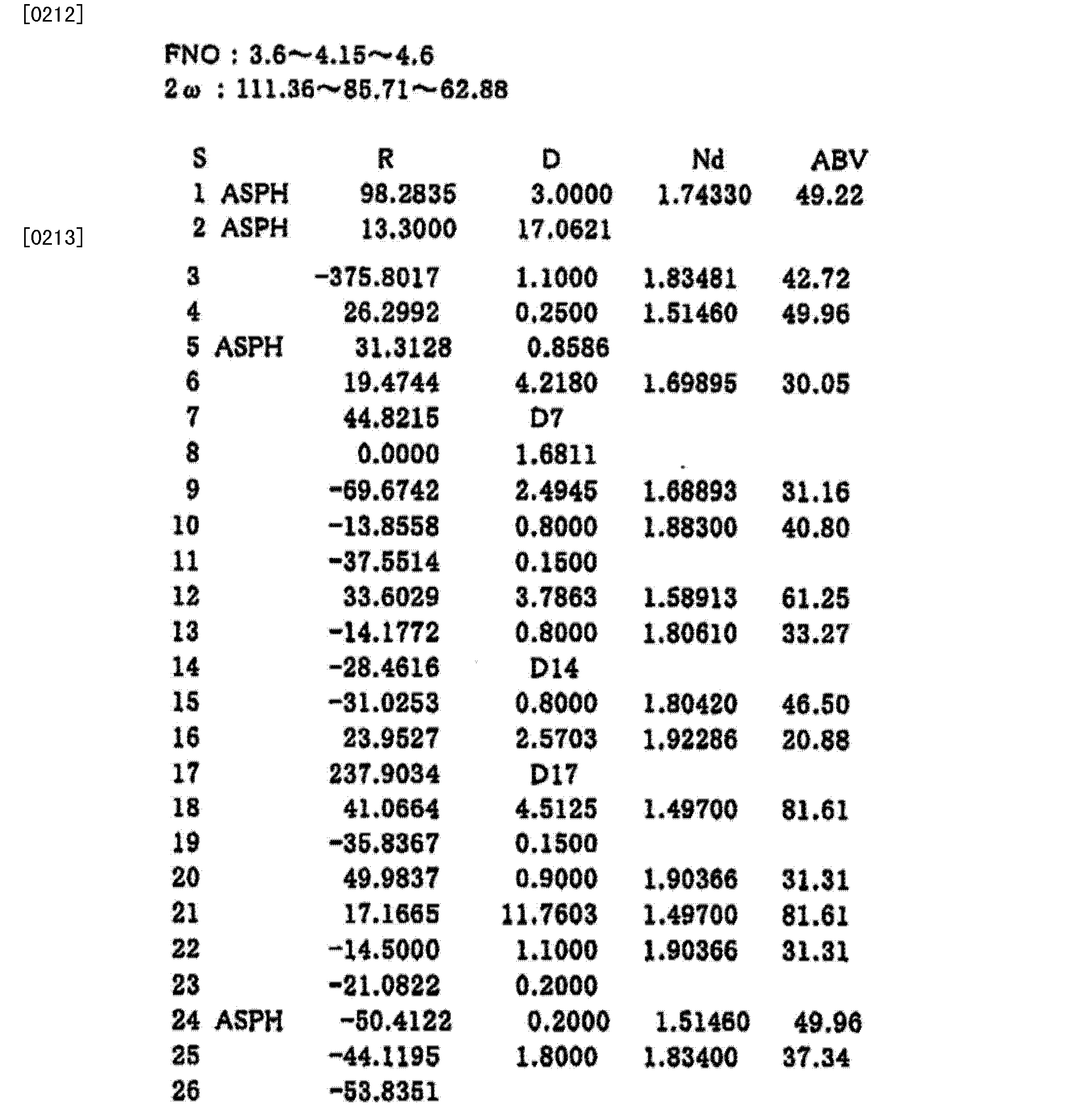 Figure CN103744170AD00151