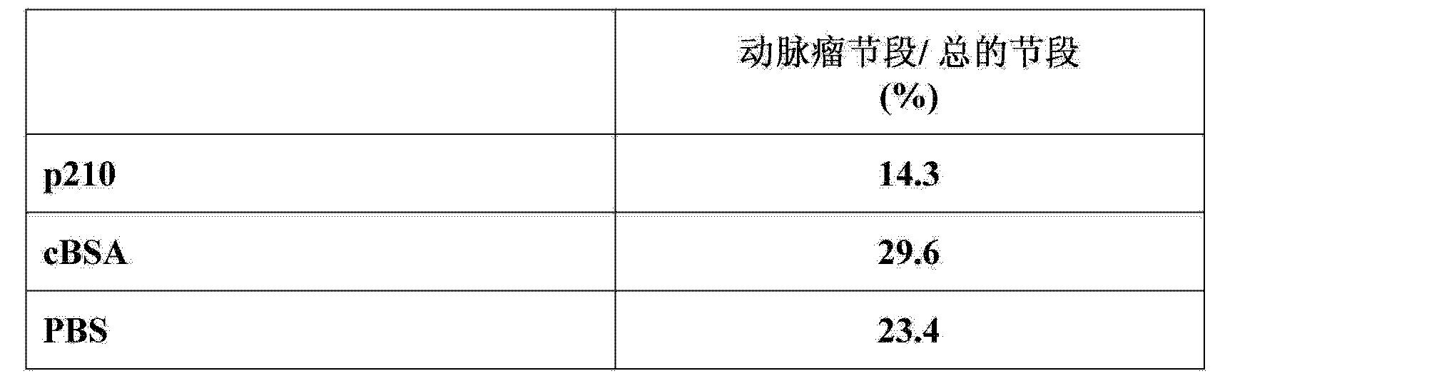 Figure CN103501806AD00342