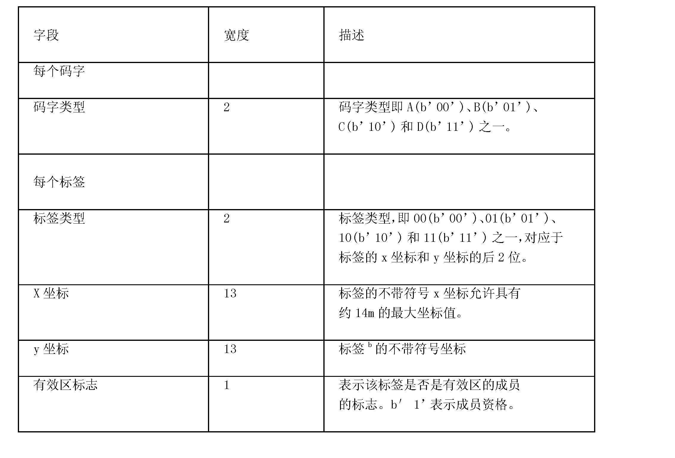 Figure CN101006454BD00591