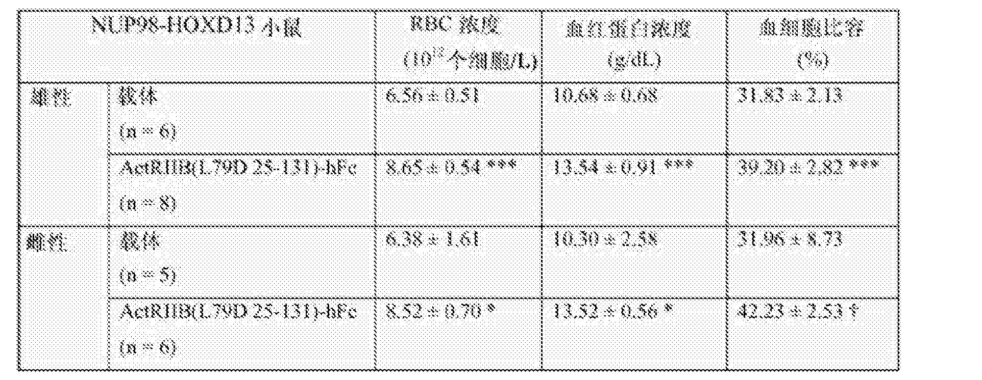 Figure CN103987403BD00571
