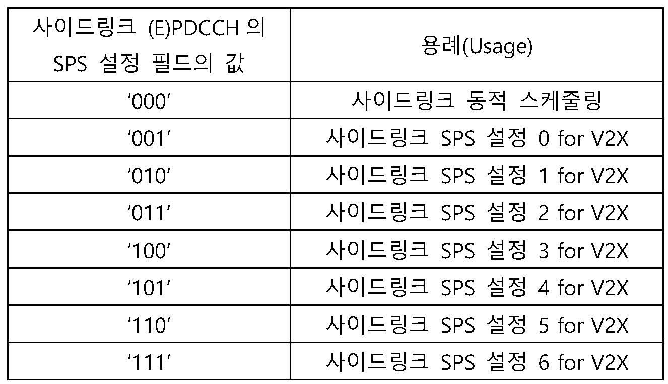 Figure PCTKR2017003658-appb-I000006