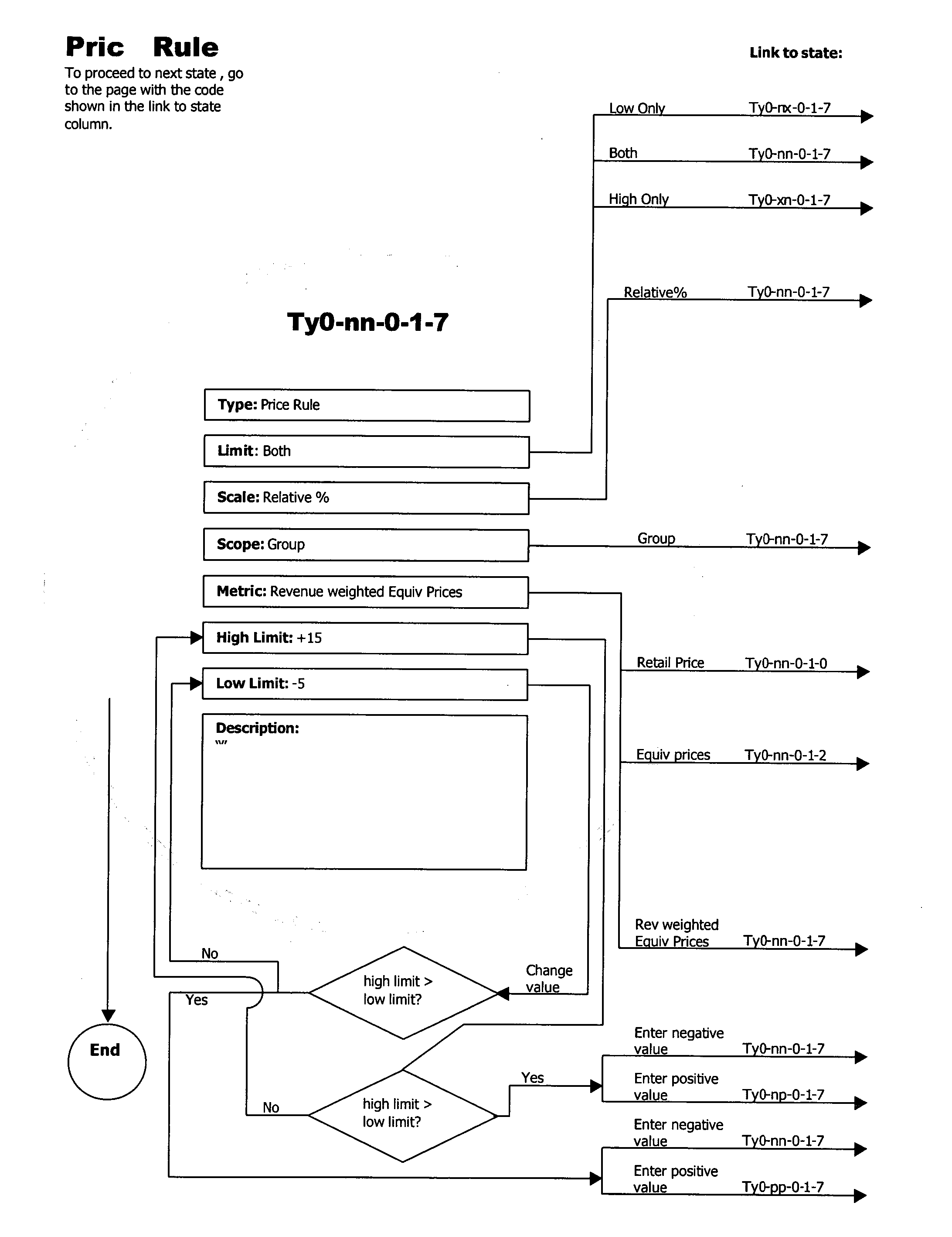 Figure US20040210541A1-20041021-P00056