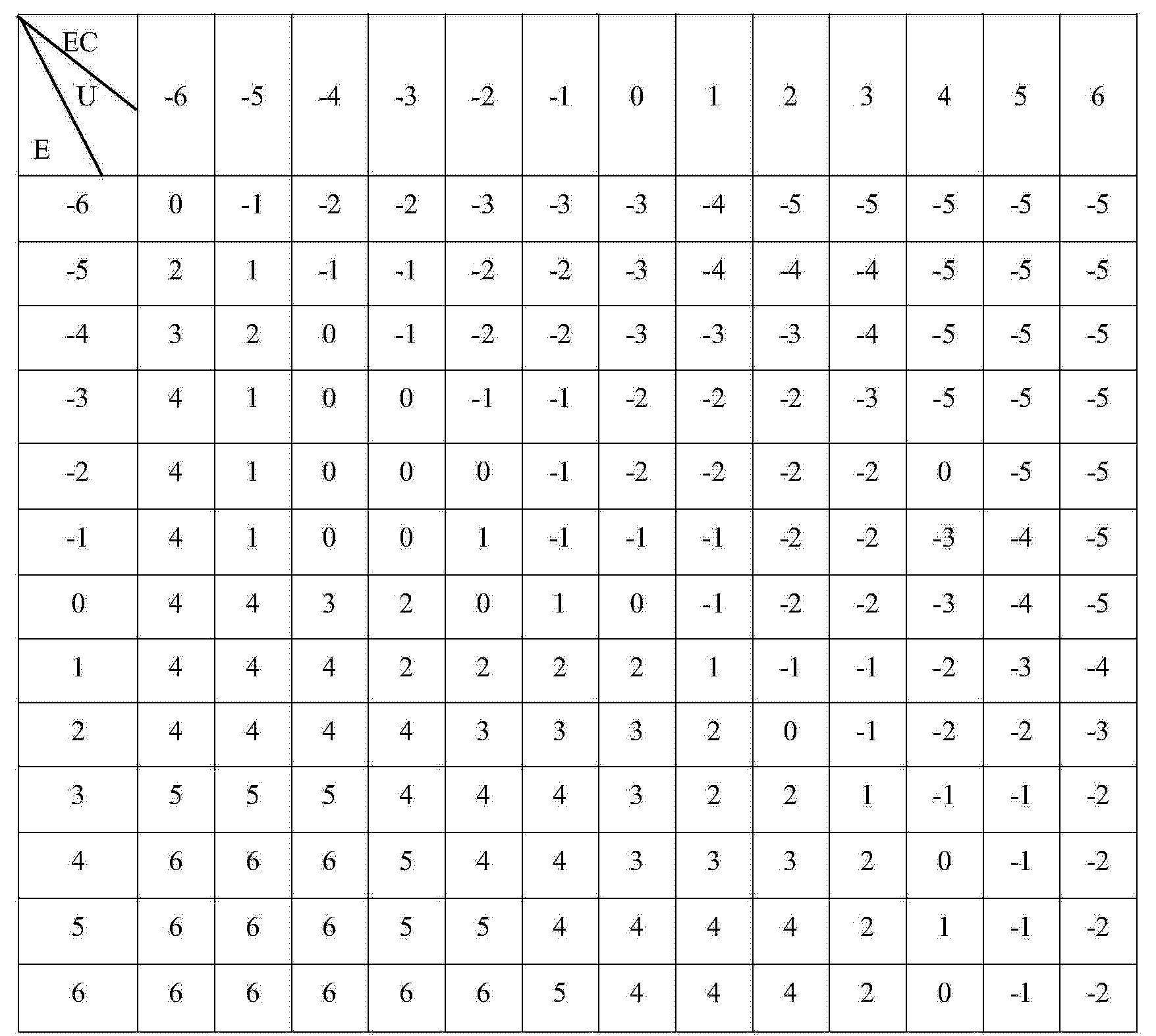 Figure CN104238374AD00051