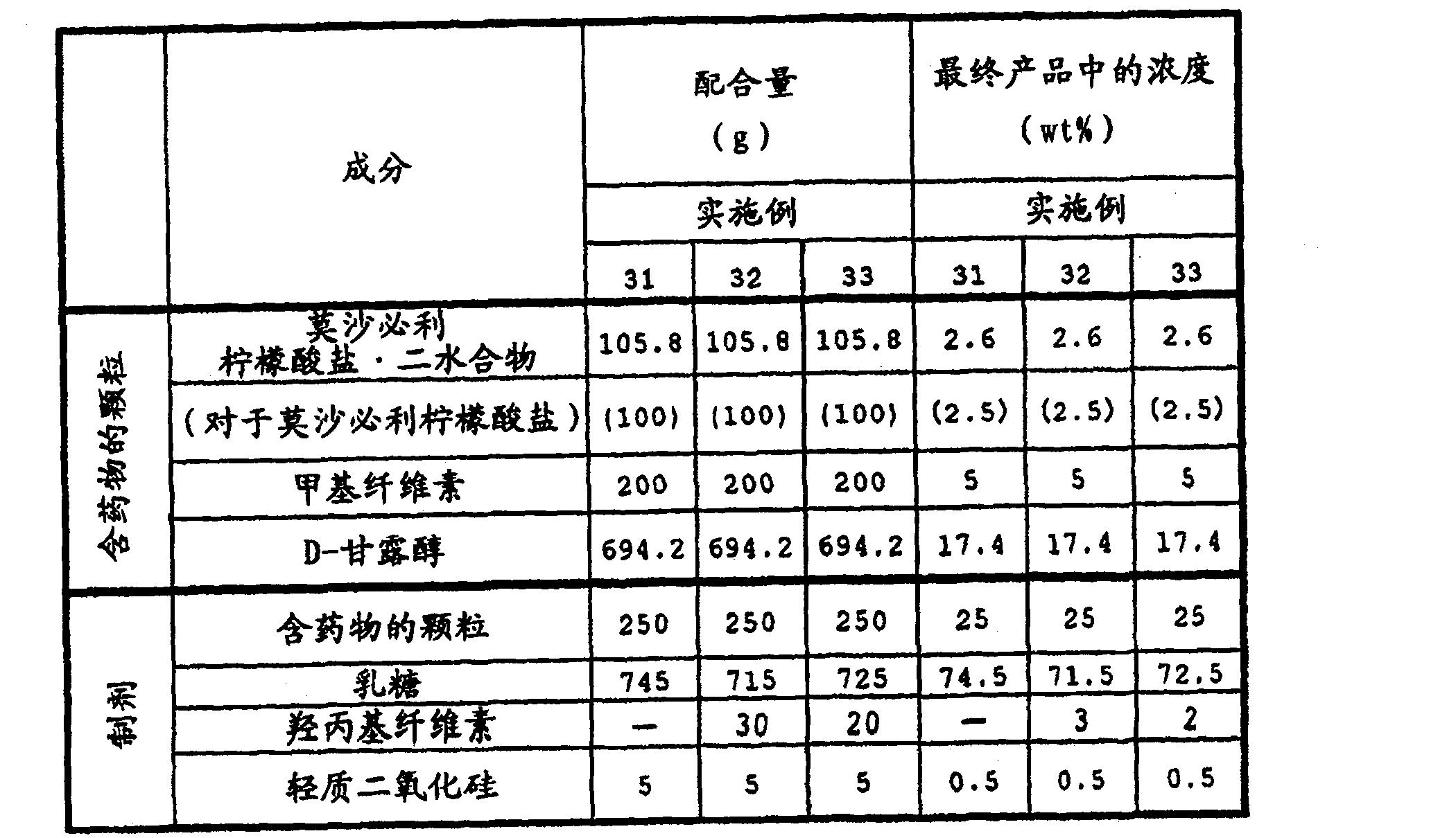 Figure CN1913876BD00281