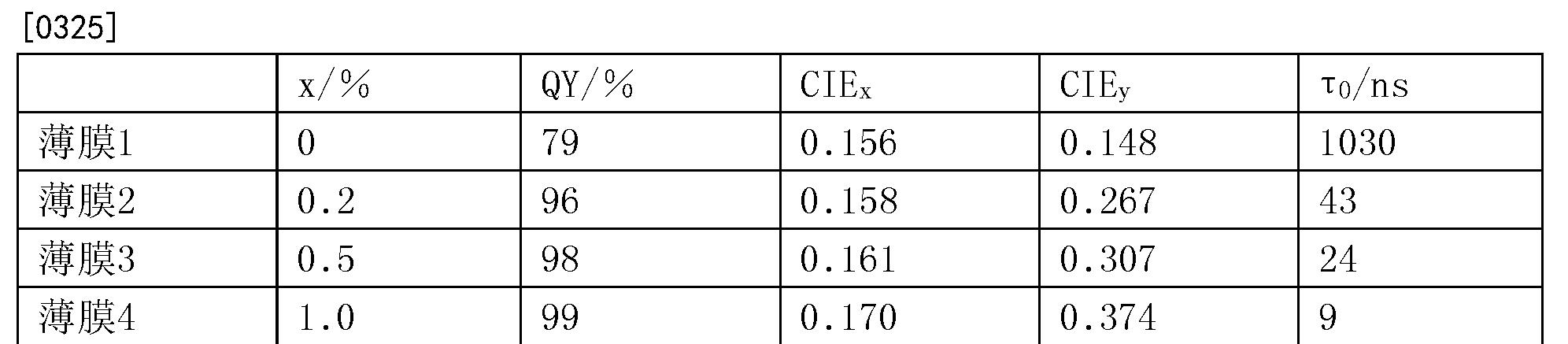 Figure CN105993083BD00591