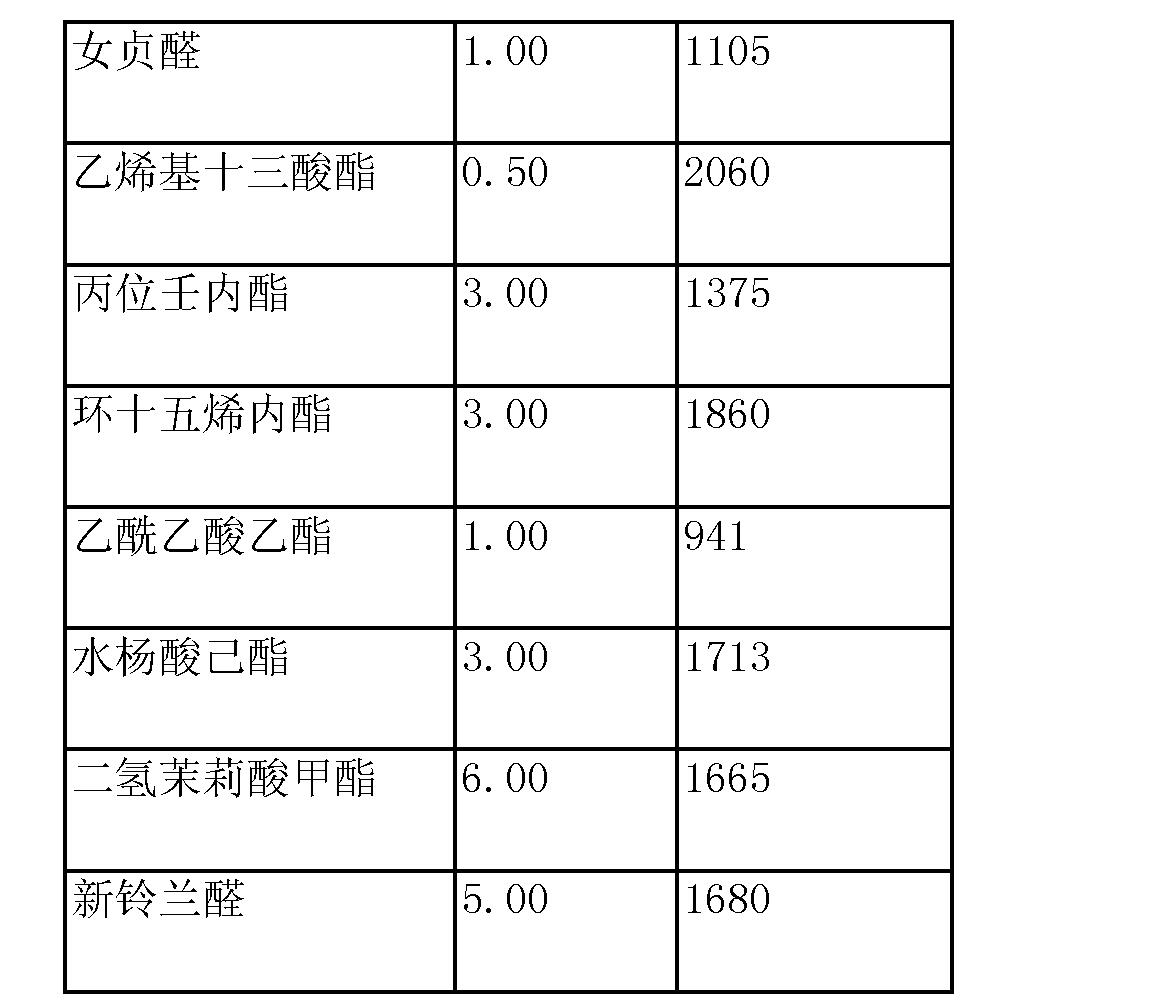 Figure CN101264333BD00161