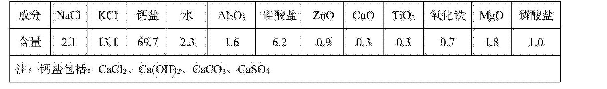 Figure CN107477597BD00071