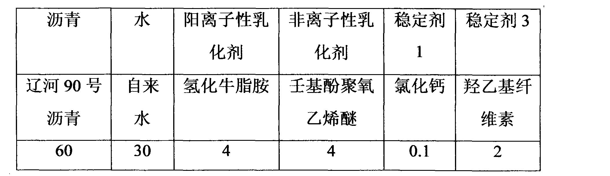 Figure CN102108257AD00071