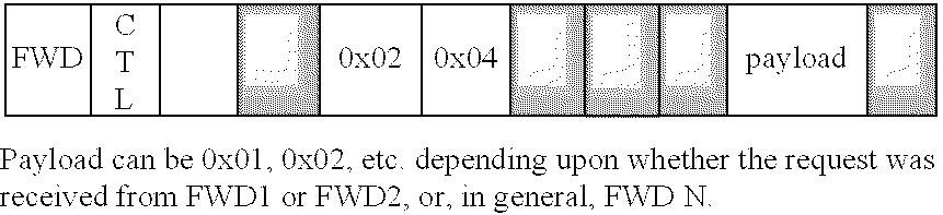 Figure US07620040-20091117-C00003