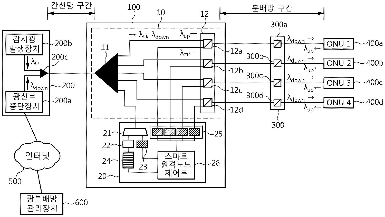 Figure R1020140016598