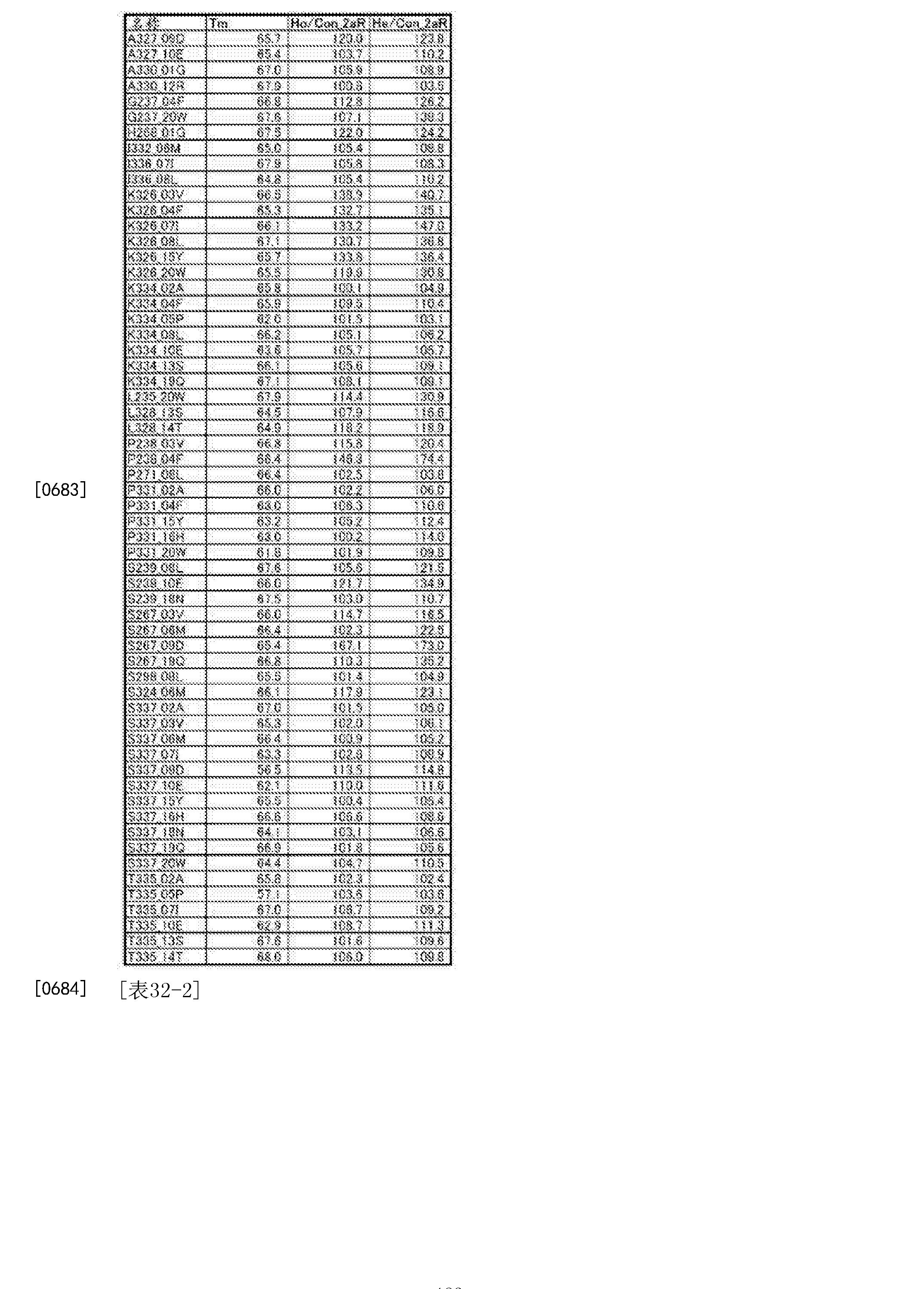 Figure CN105102618BD01231