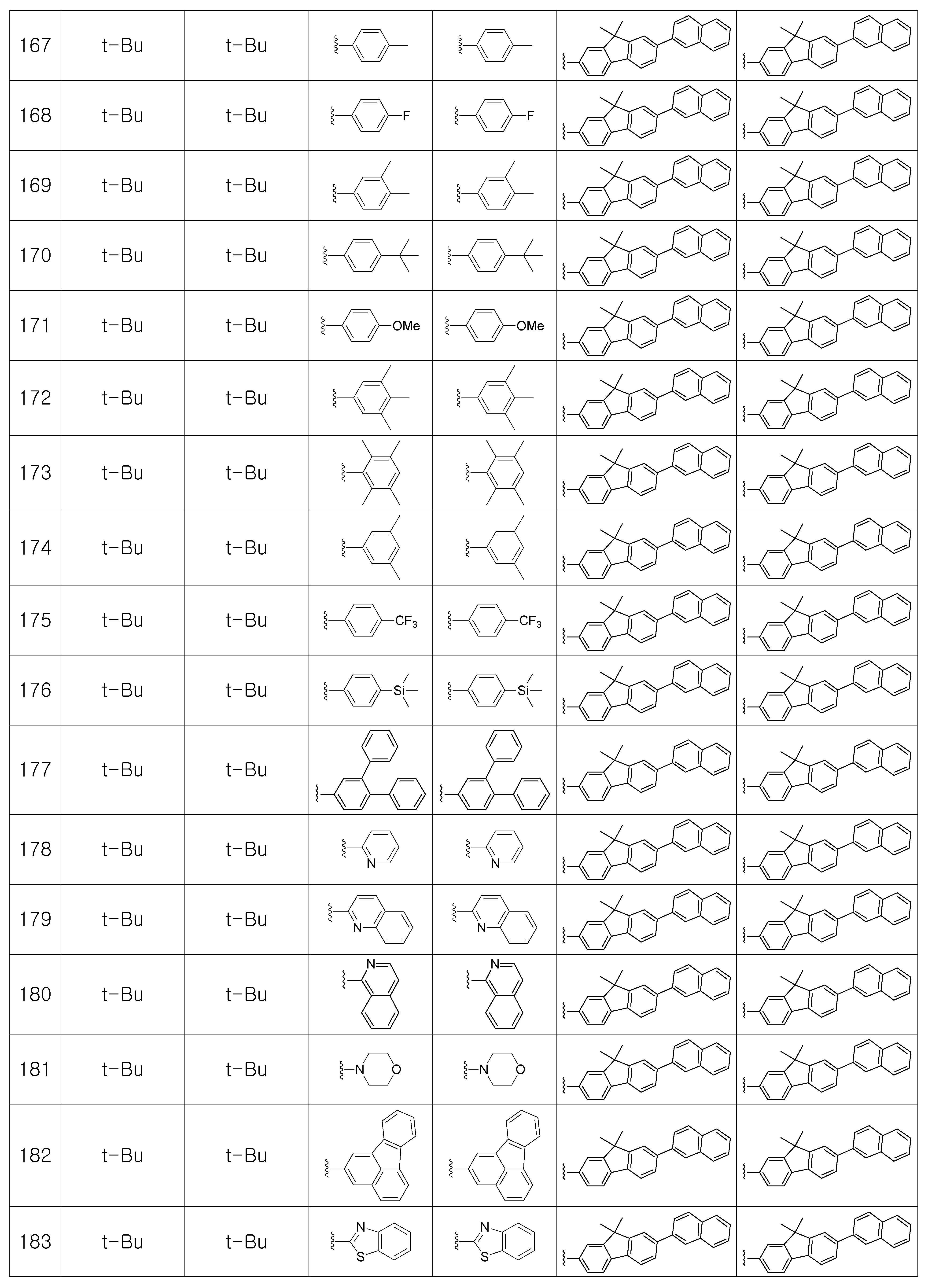 Figure 112007087103673-pat00125