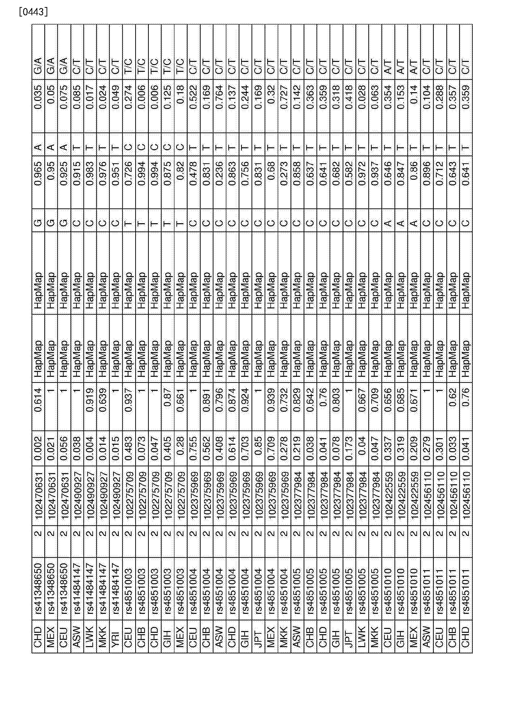 Figure CN107109494AD01141