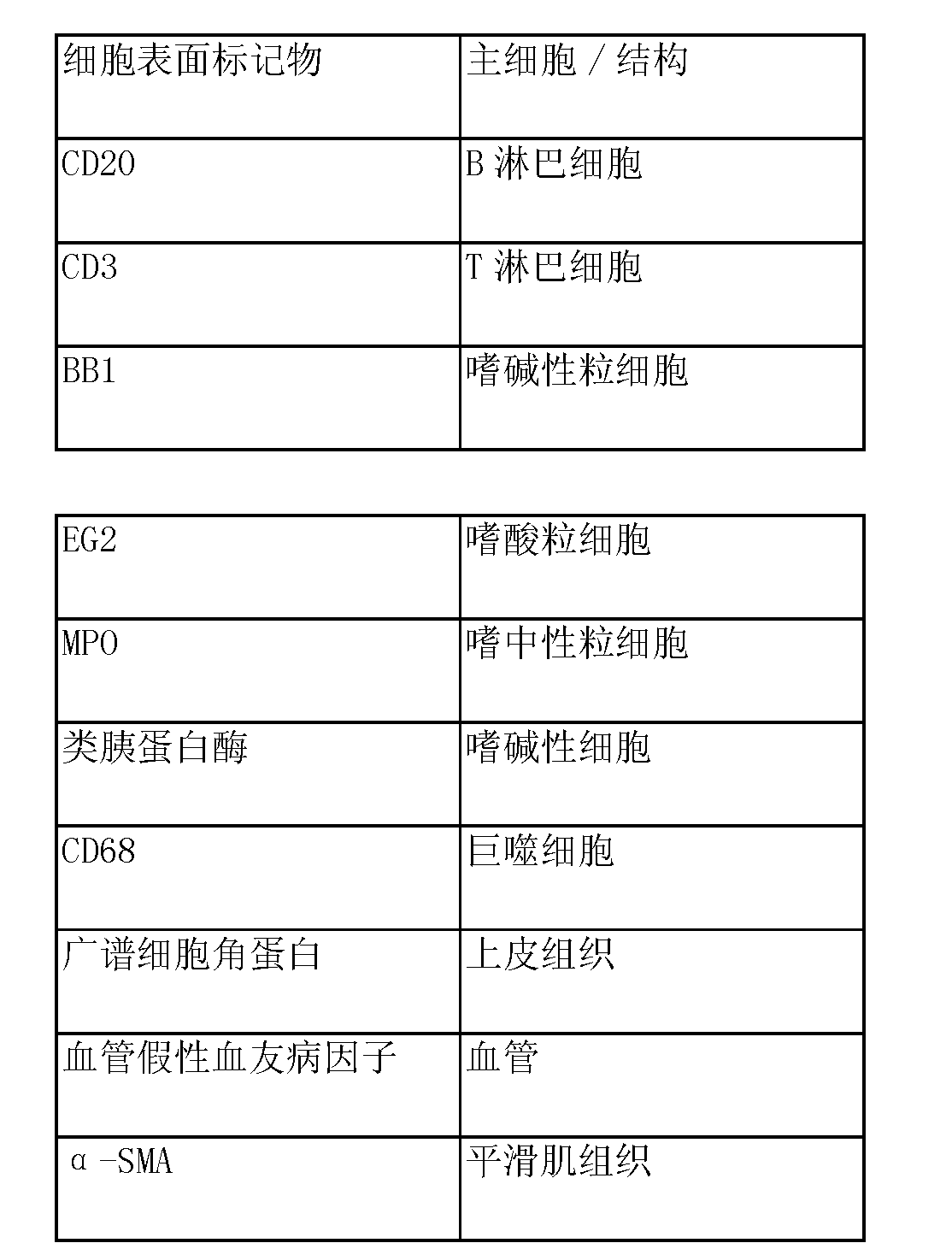 Figure CN103827919AD00162