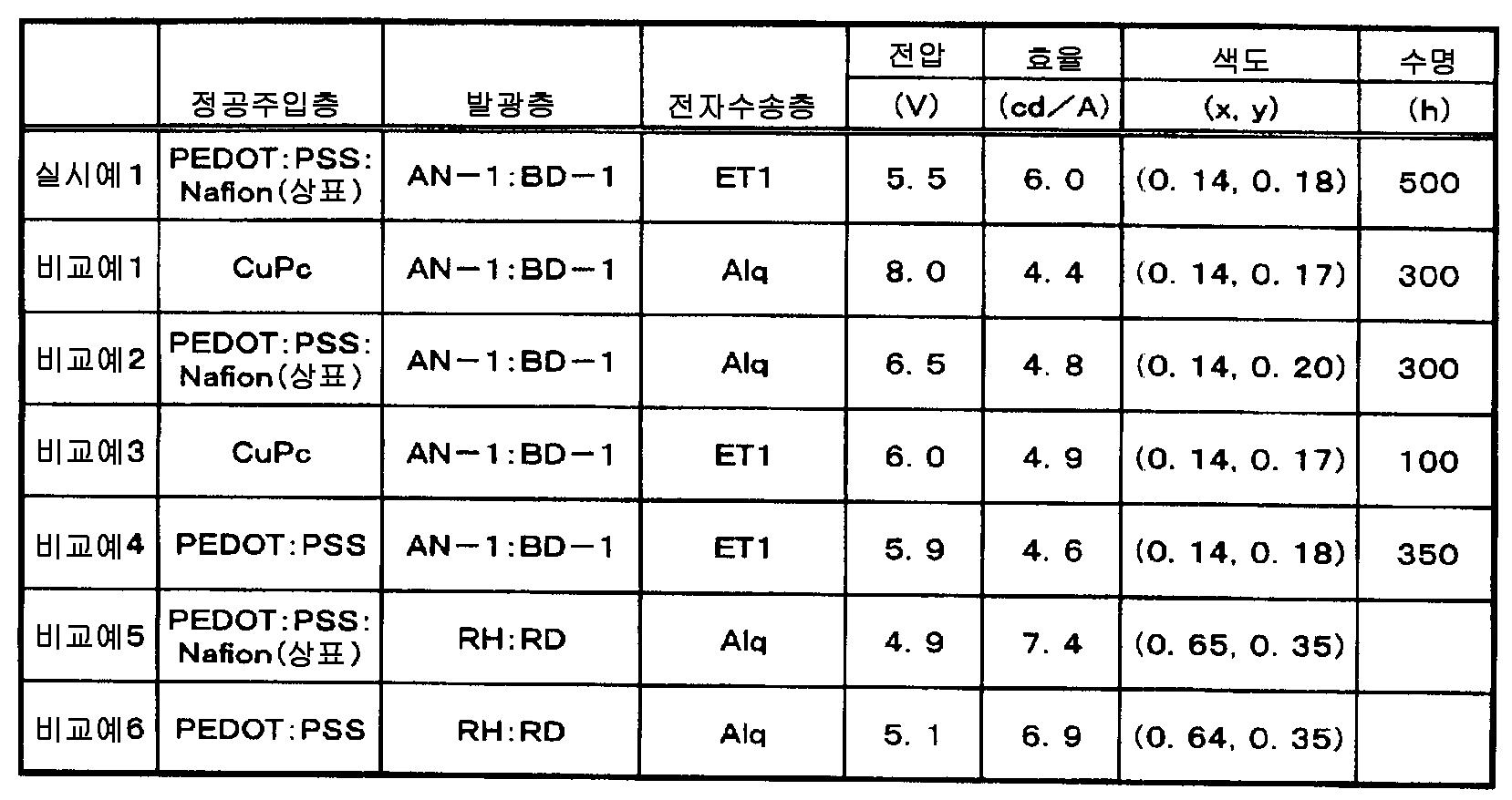 Figure 112009058821366-PCT00076