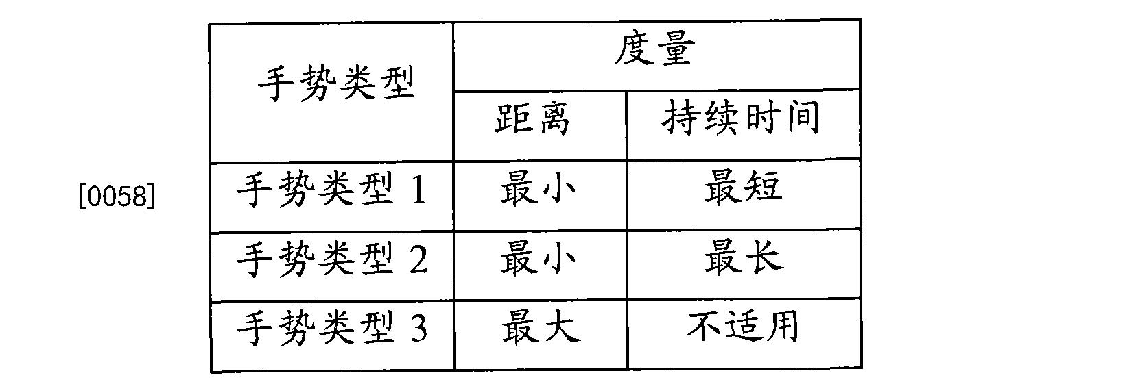 Figure CN103529976BD00101
