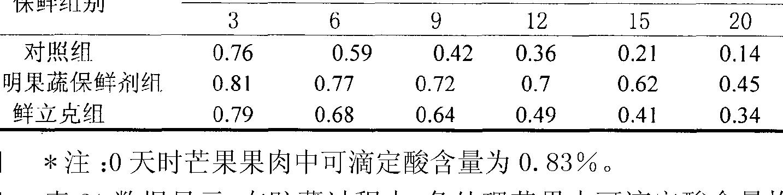 Figure CN102150704BD00191