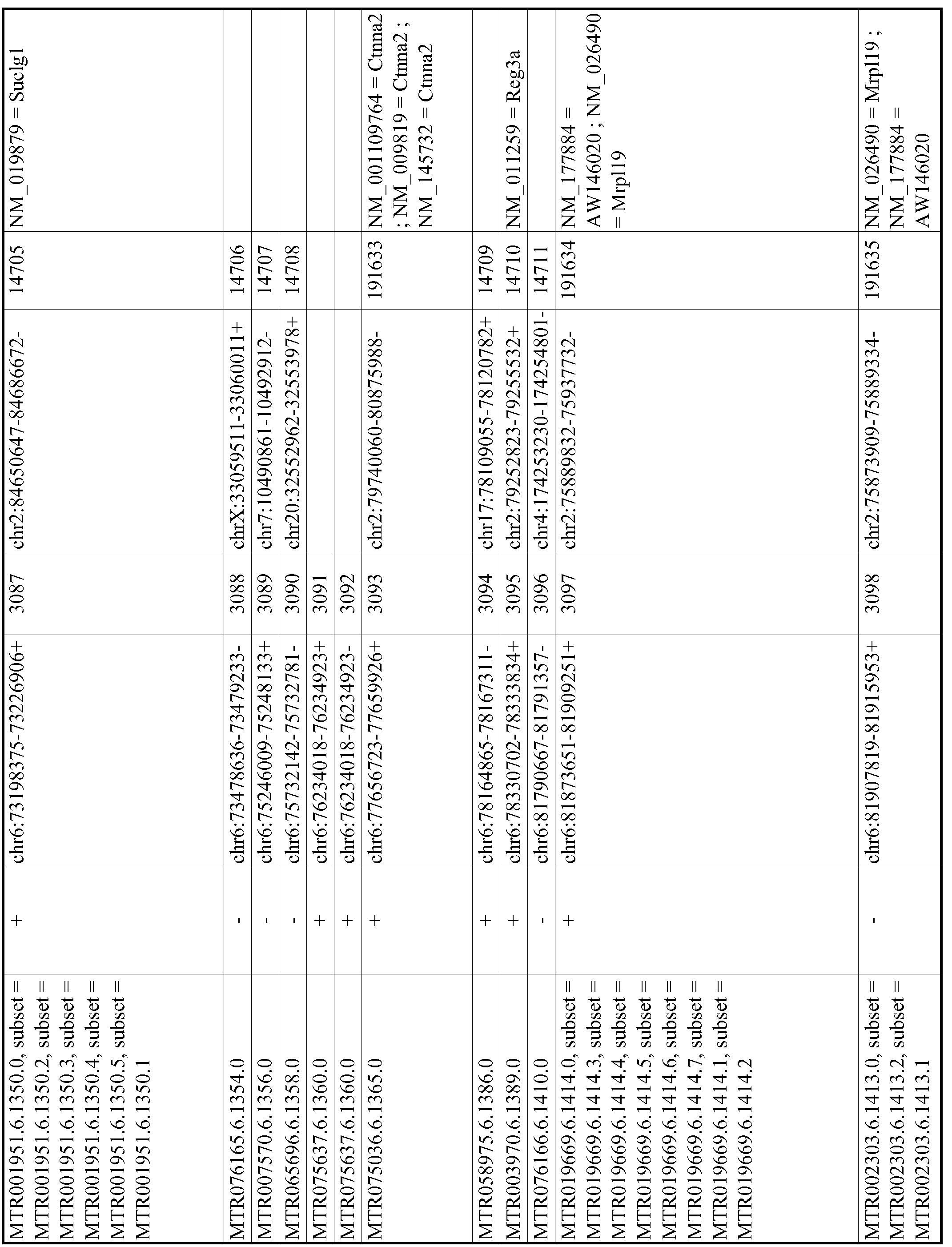 Figure imgf000615_0001