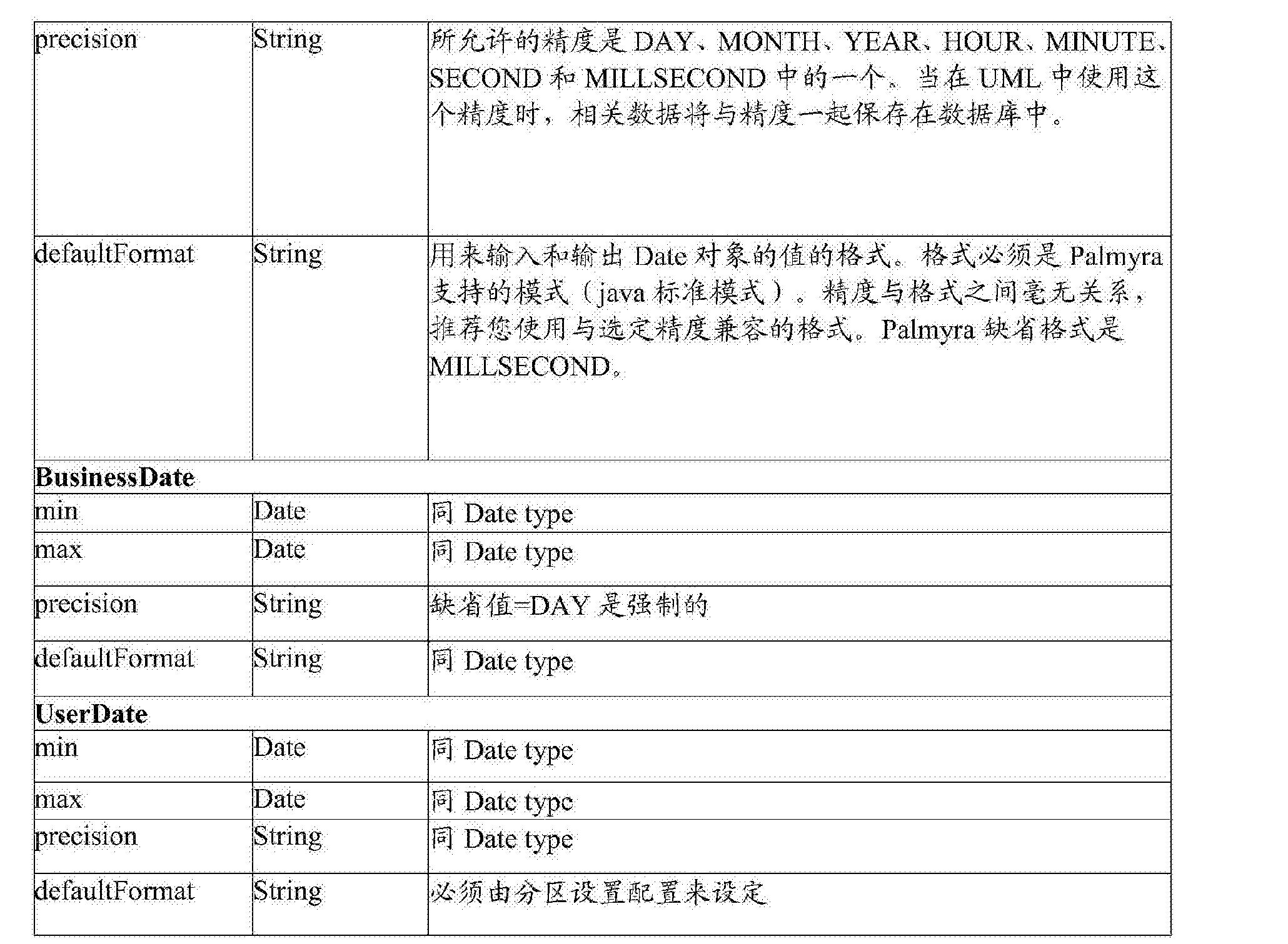 Figure CN102656557BD00281