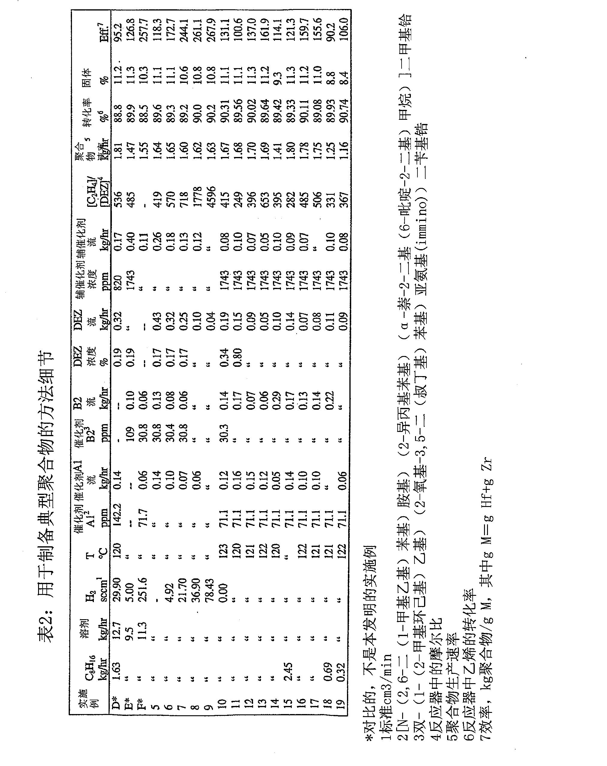 Figure CN101341021BD00391