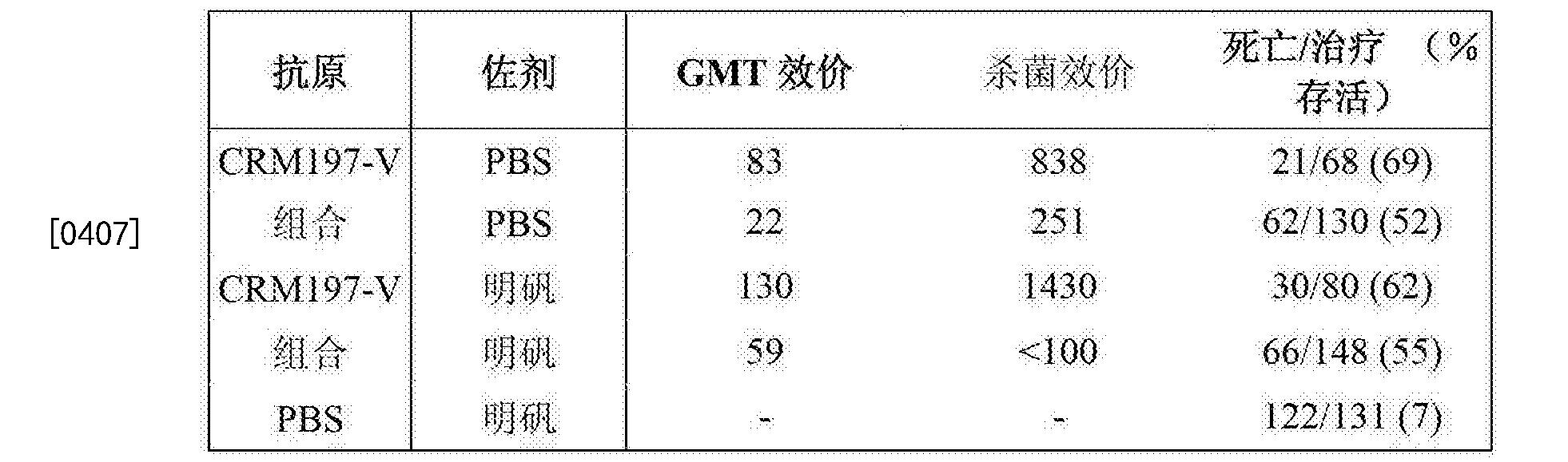 Figure CN103209708BD00452