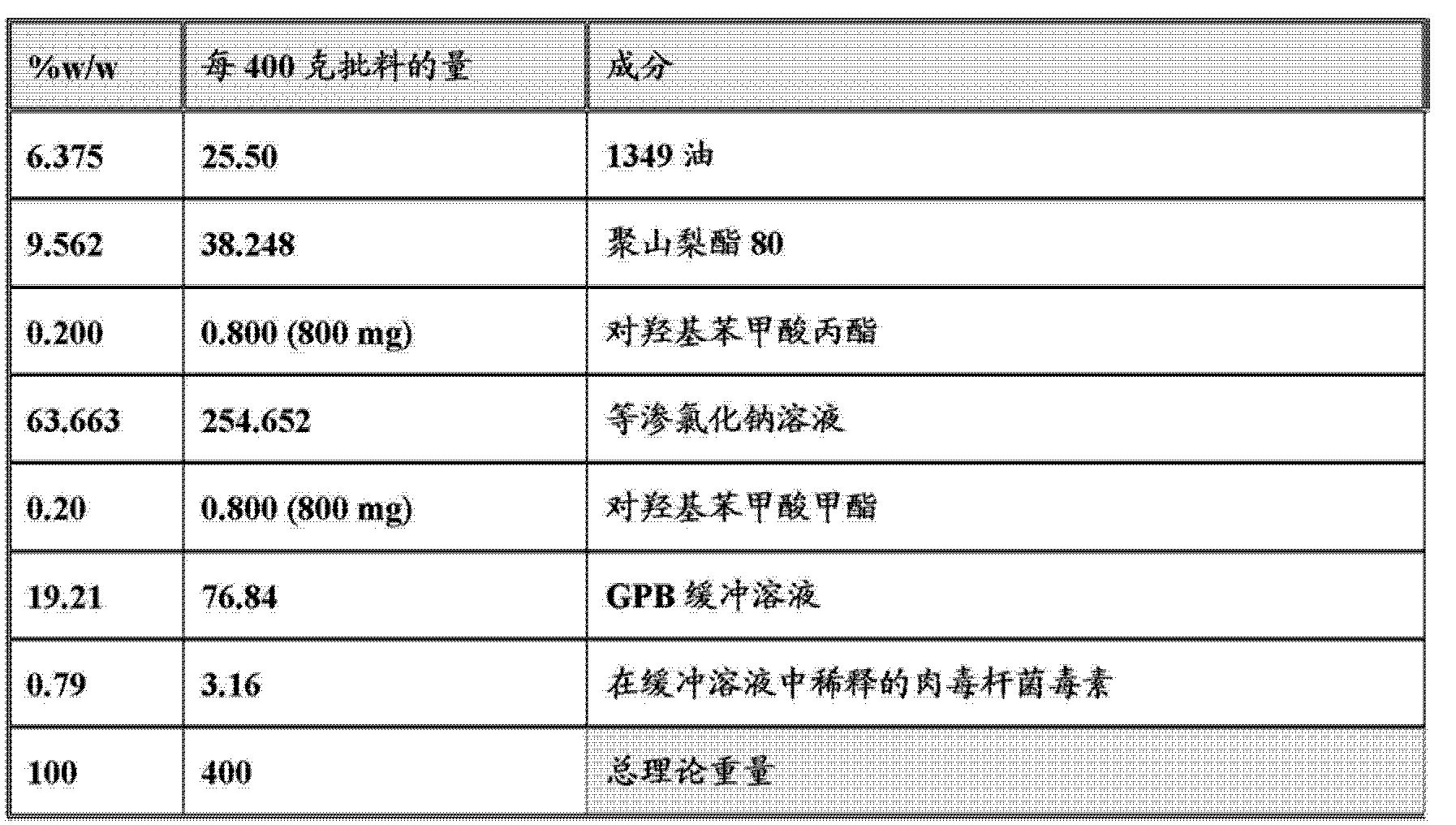 Figure CN103747782AD00941