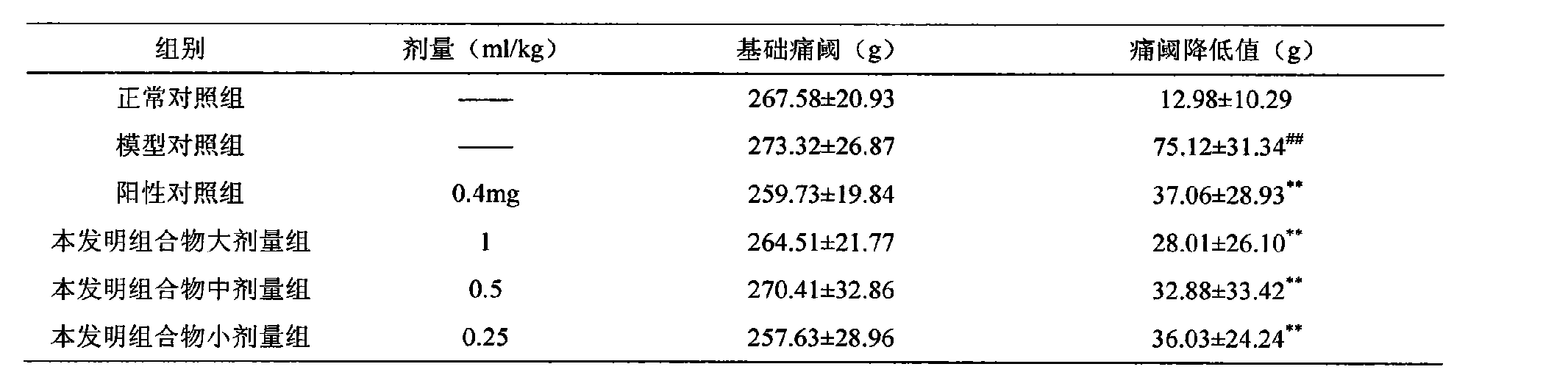 Figure CN104173457AD00083