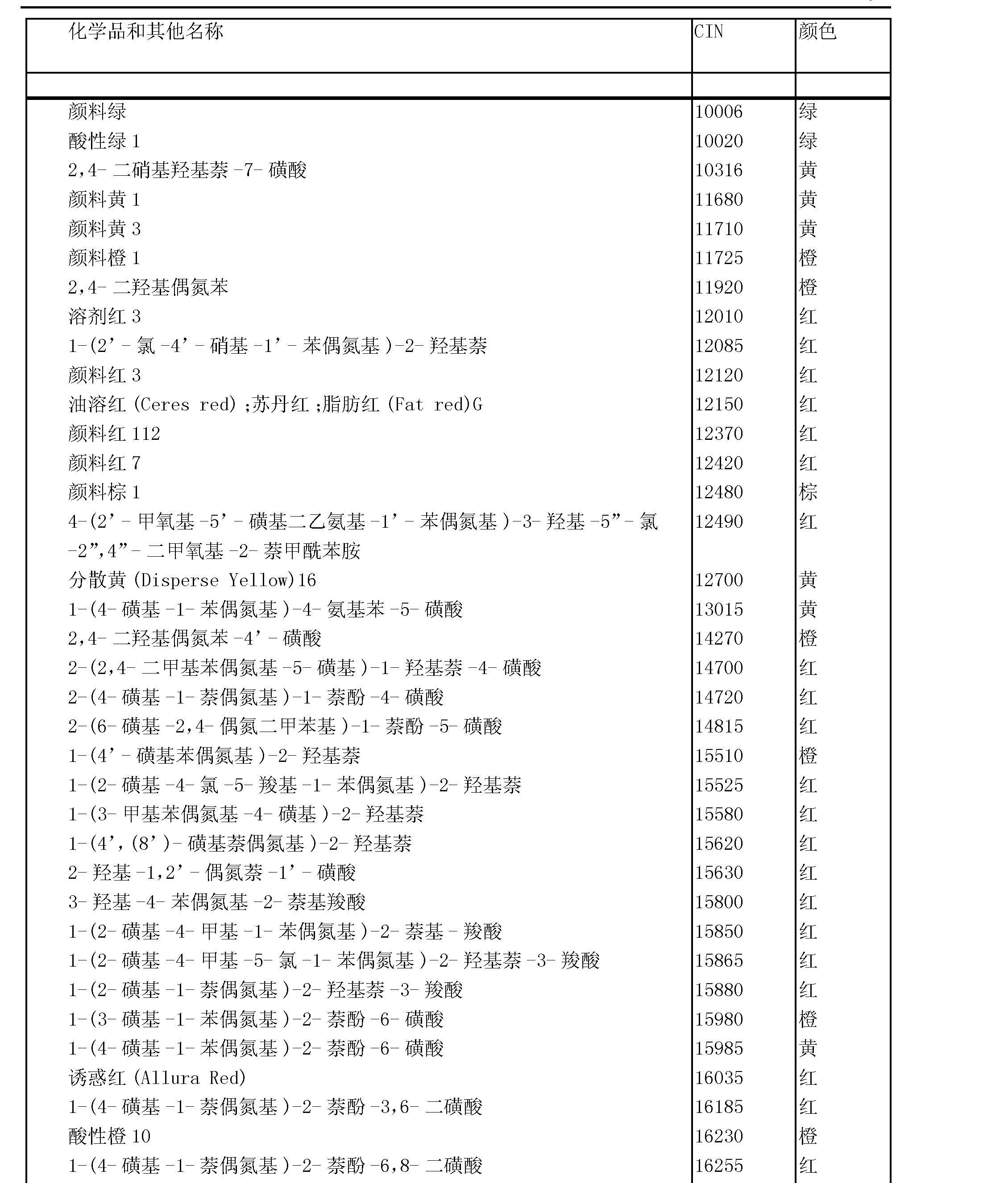Figure CN101278051BD00311