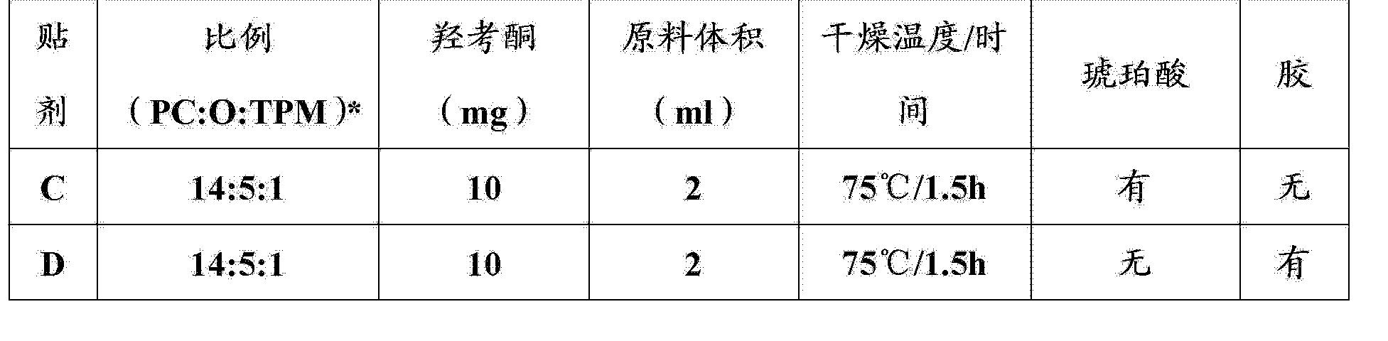Figure CN102821791BD00243