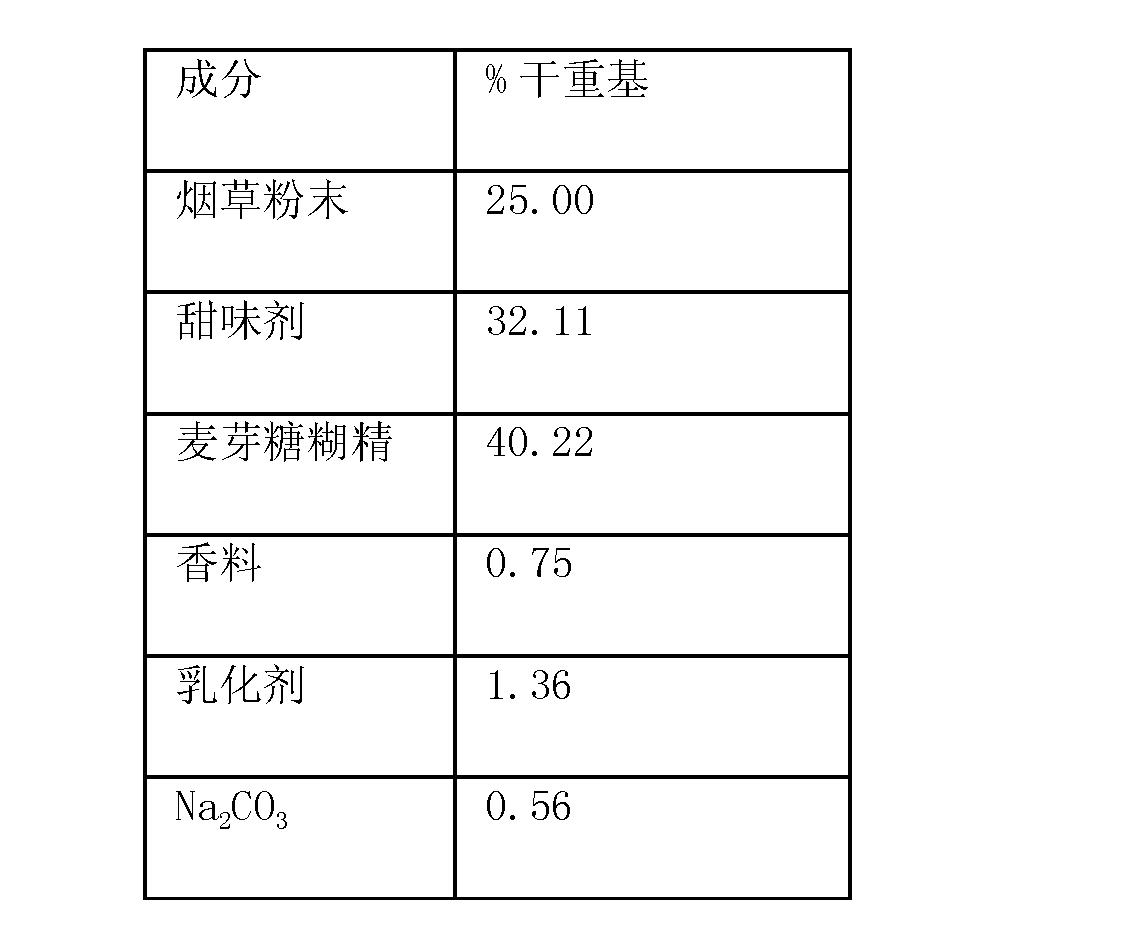 Figure CN102669810BD00412