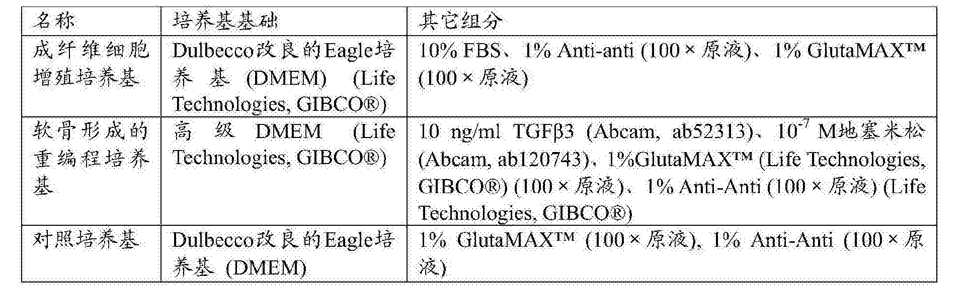 Figure CN107530360AD00271