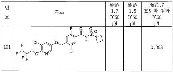 Figure 112015011690175-pct00190