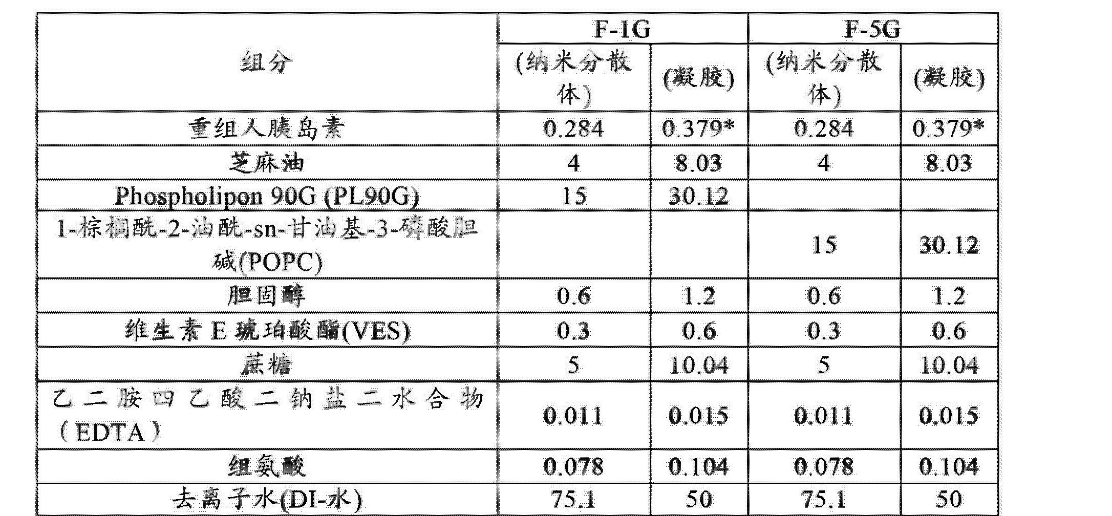 Figure CN102933200AD00261