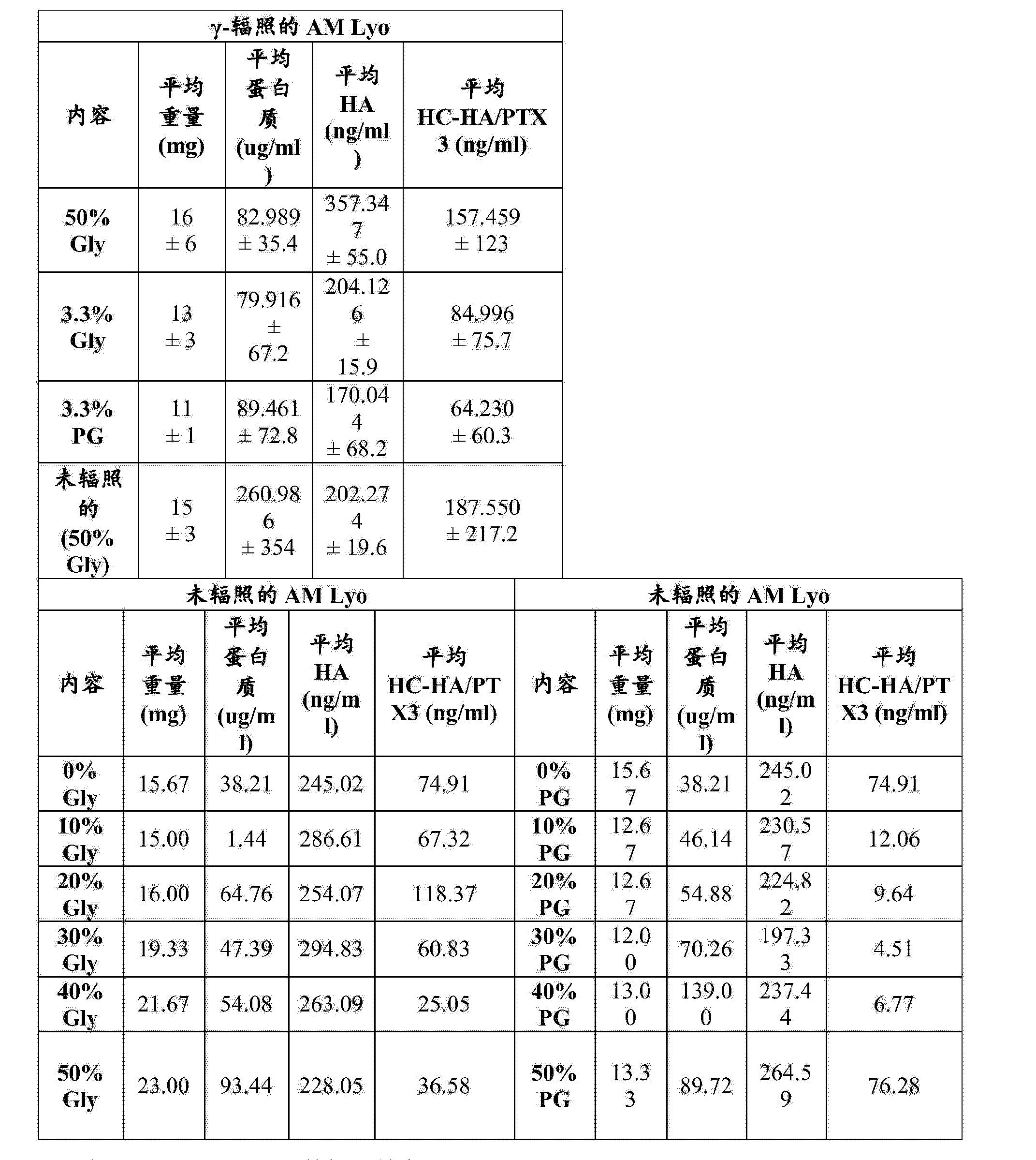 Figure CN103874762AD00621