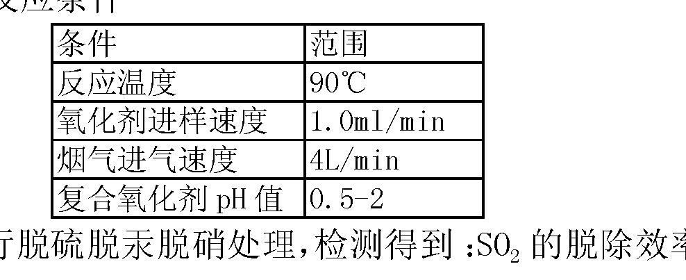 Figure CN103203176AD00052