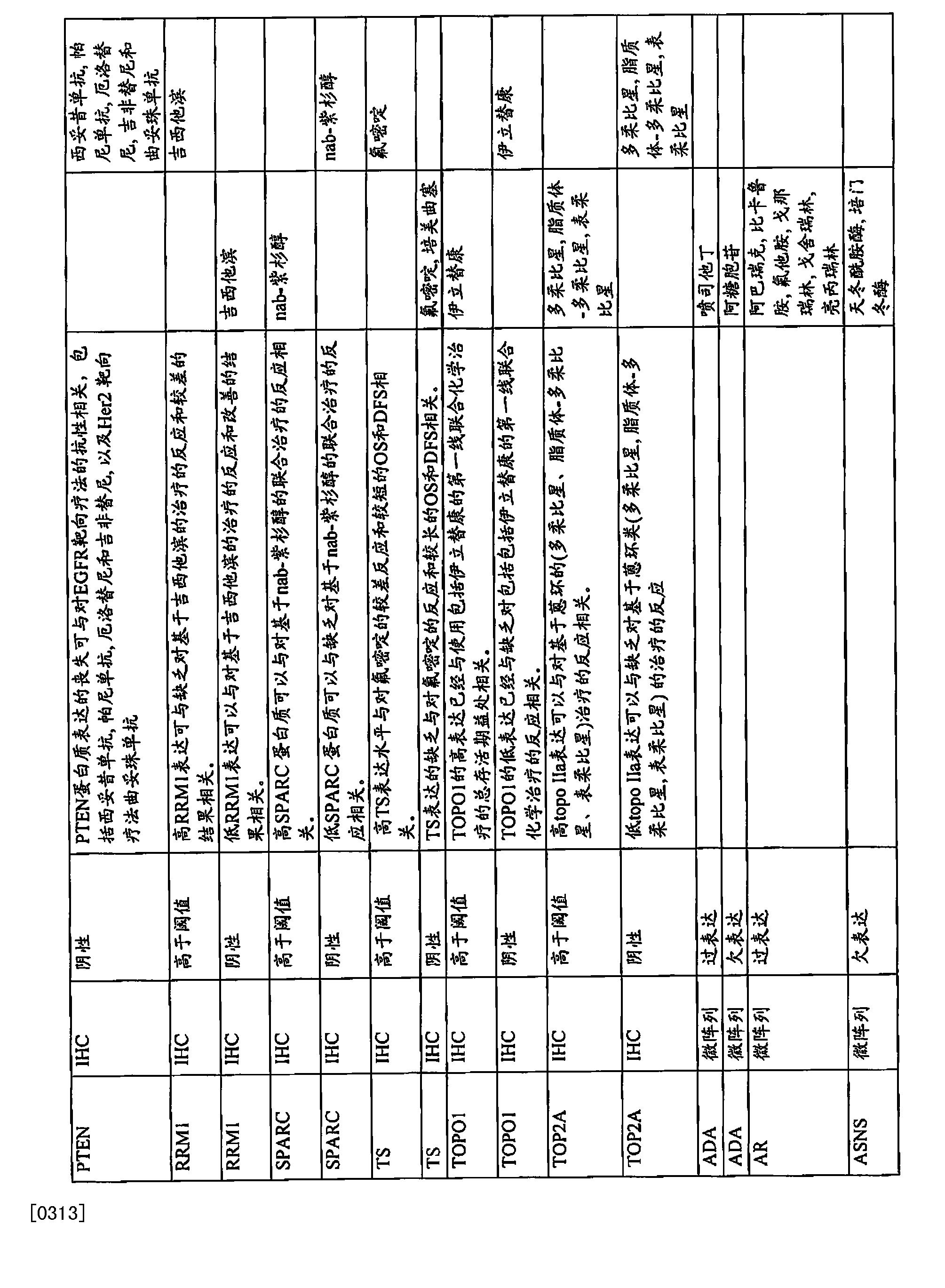 Figure CN104878086AD00601