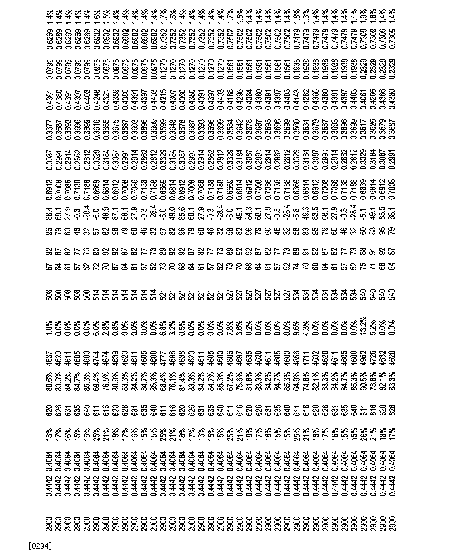 Figure CN101821544BD01211