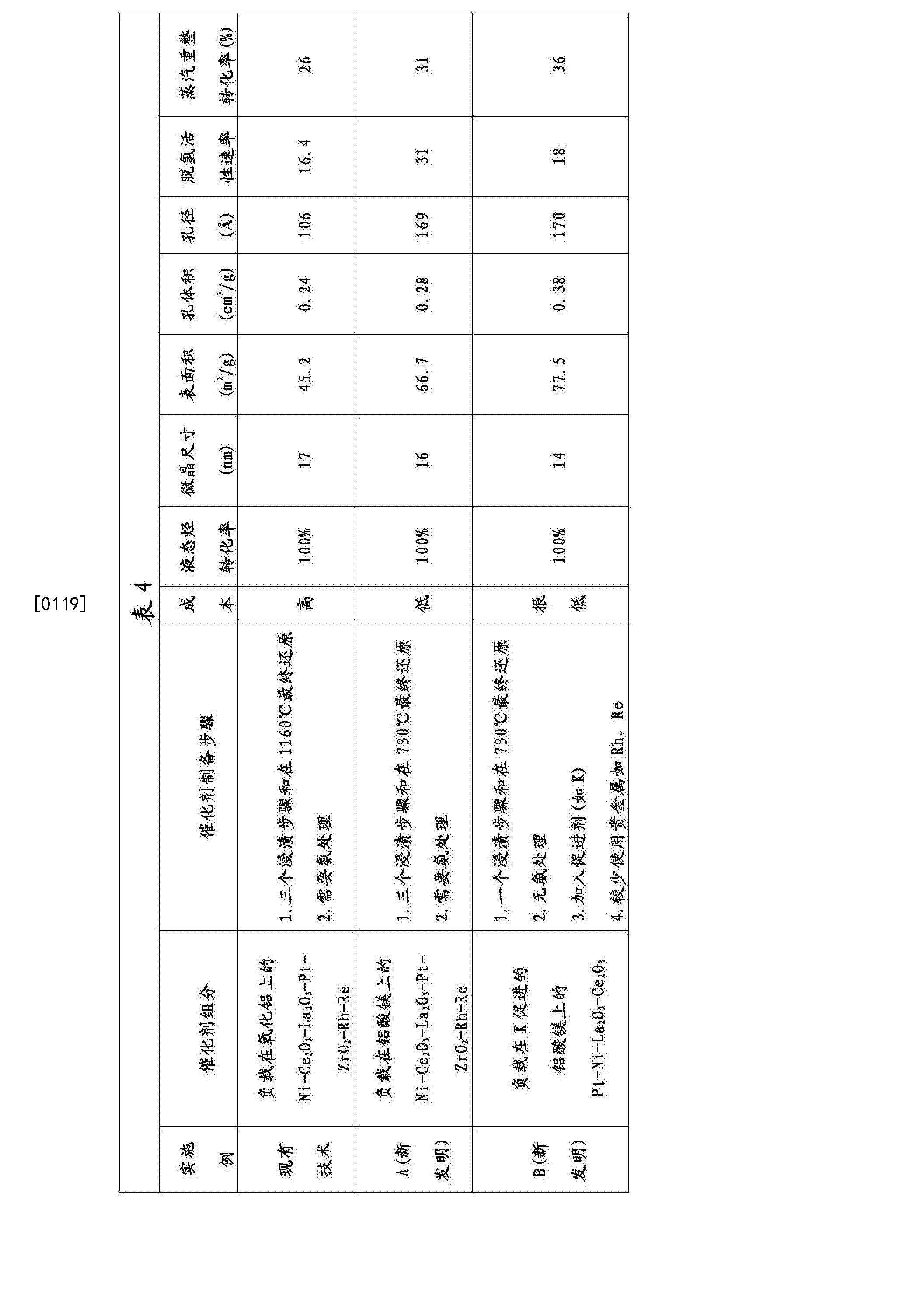 Figure CN105555707BD00181