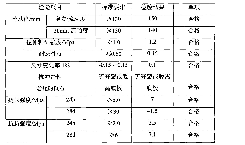 Figure CN101941824BD00071
