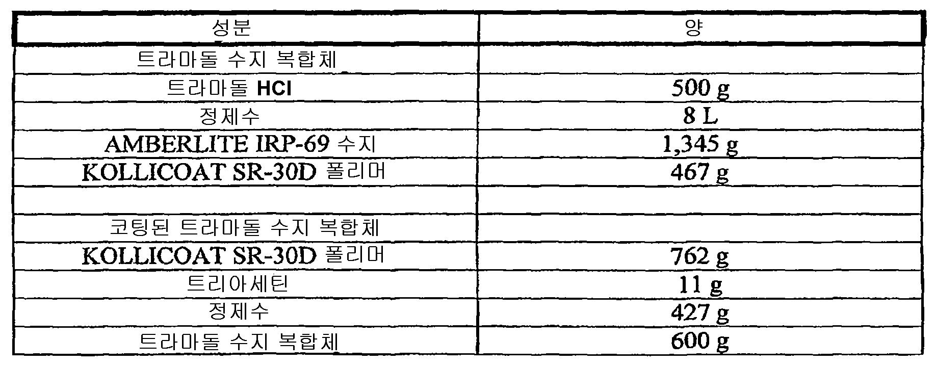 Figure 112008069624874-pct00008