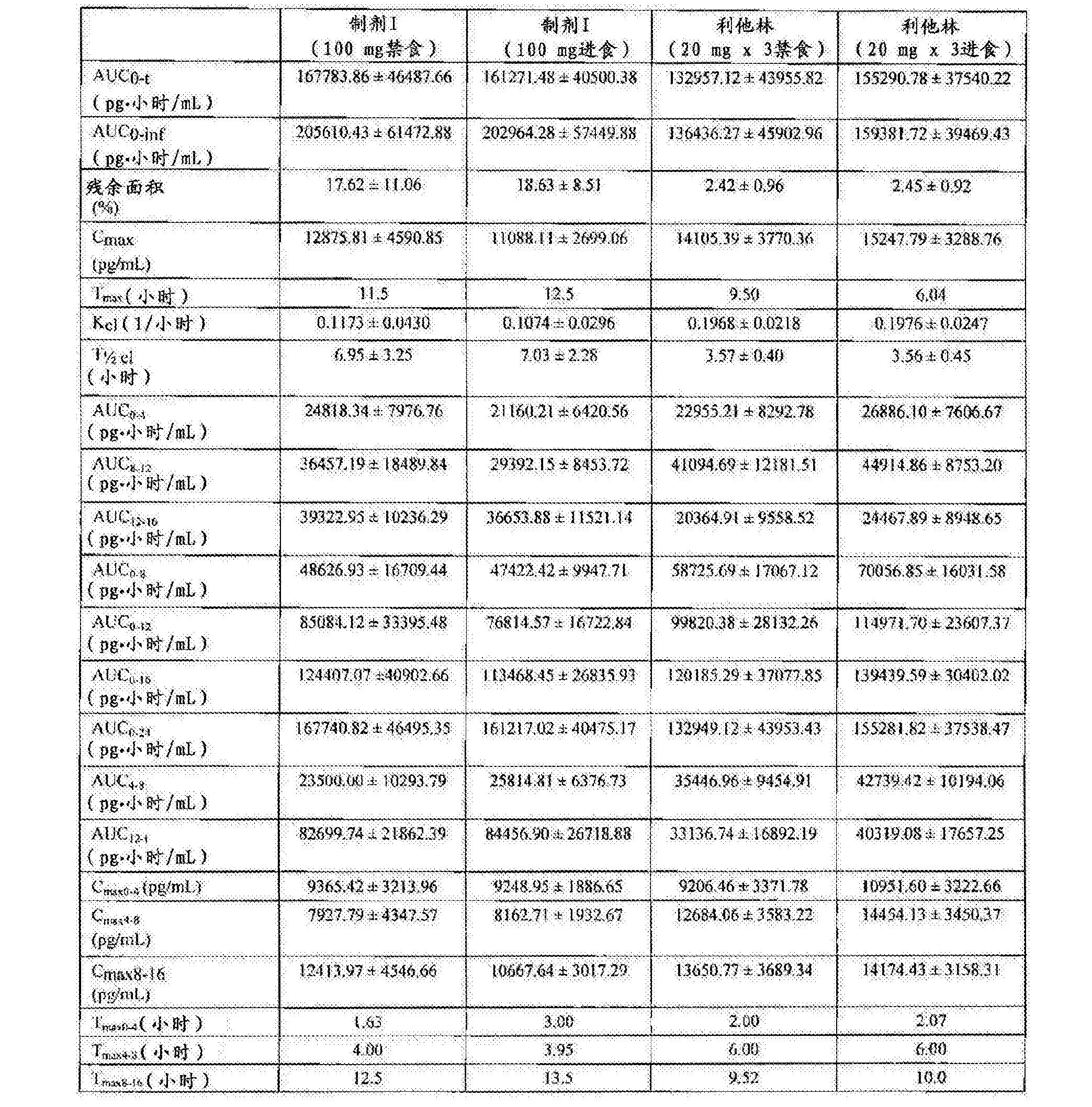 Figure CN107205954AD00341