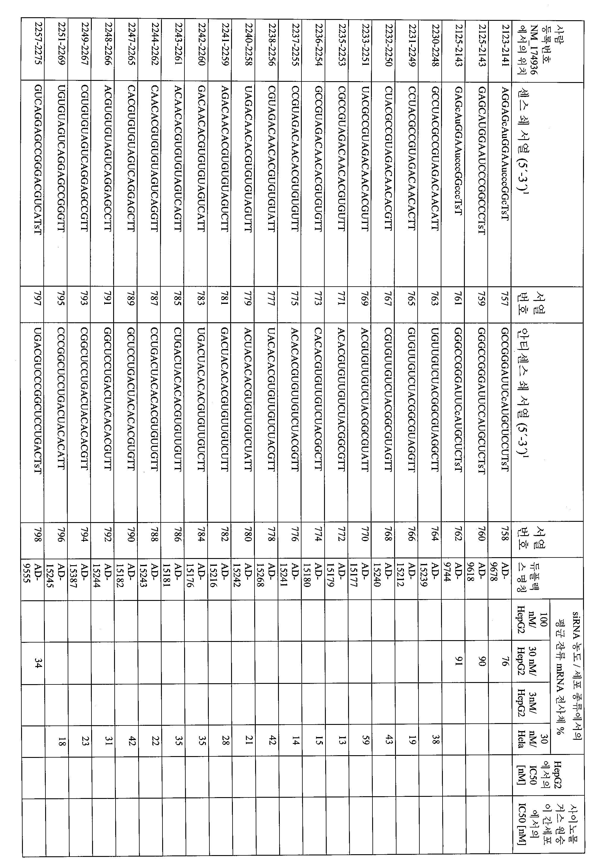 Figure 112008085095997-pct00030